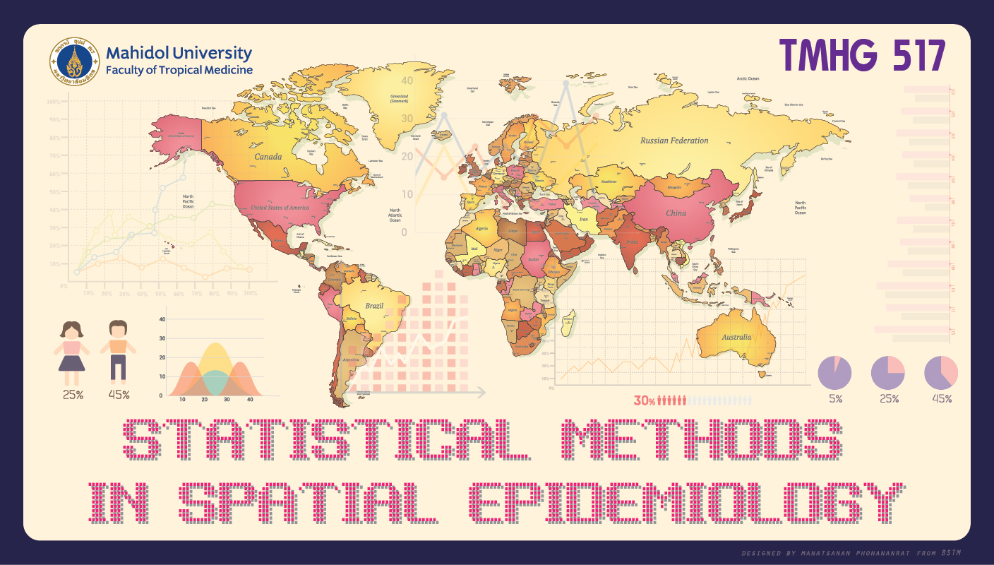 Statistical methods in spatial epidemiology TMHG517